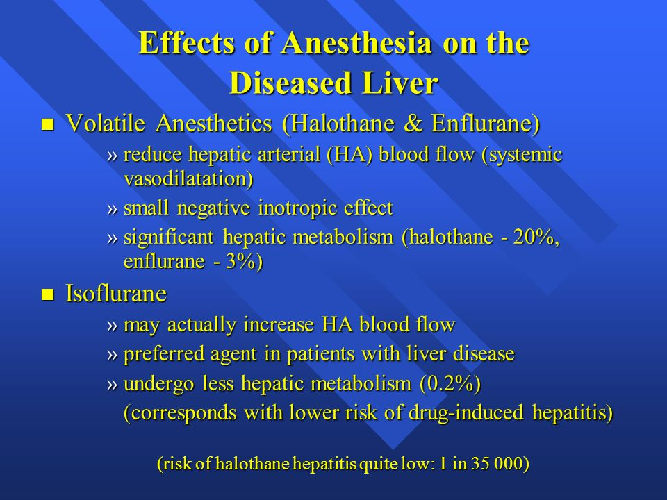 Effects of Anesthesia on the Diseased Liver