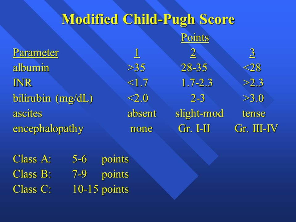 Modified Child-Pugh Score