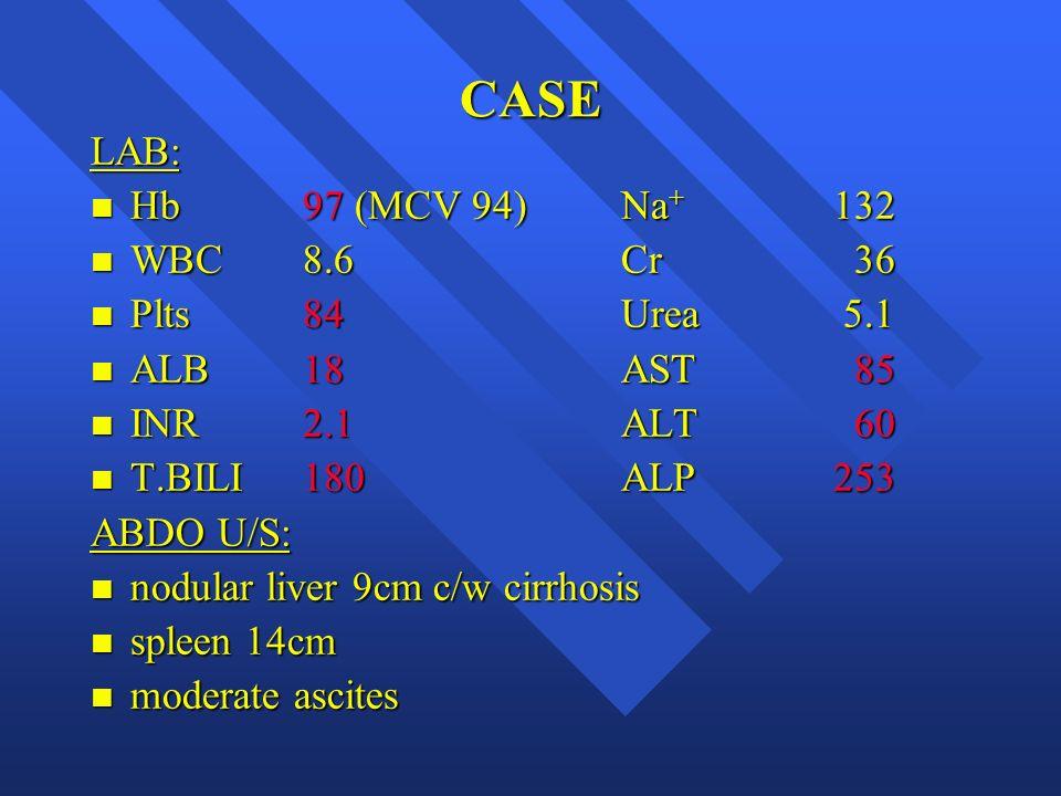 CASE LAB: Hb 97 (MCV 94) Na+ 132 WBC 8.6 Cr 36 Plts 84 Urea 5.1