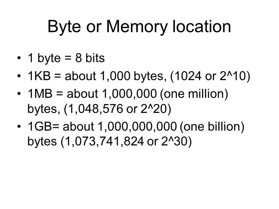 Byte or Memory location