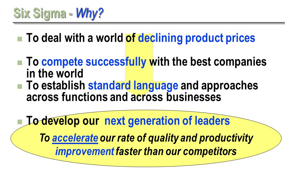 Six Sigma - Why To deal with a world of declining product prices