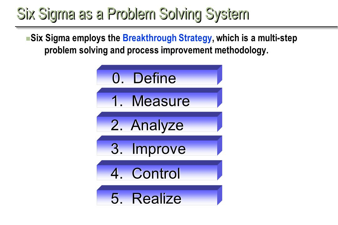 Six Sigma as a Problem Solving System