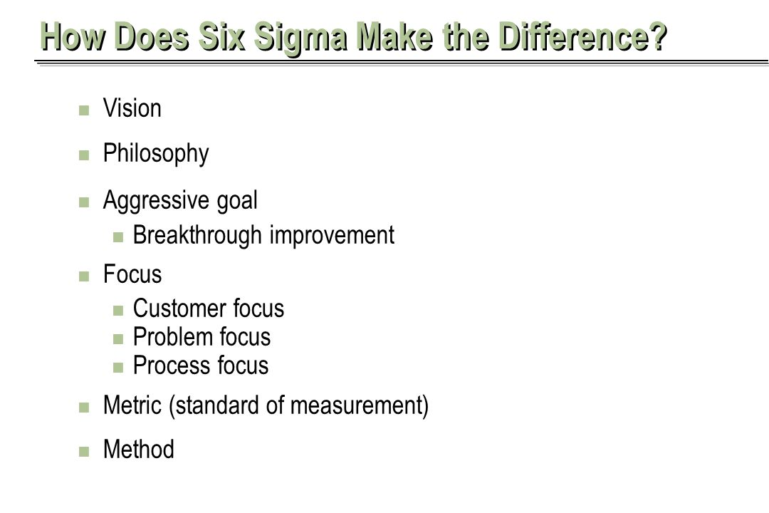 How Does Six Sigma Make the Difference