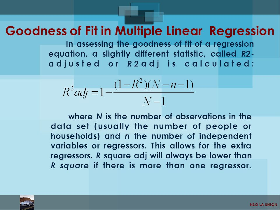 Goodness of Fit in Multiple Linear Regression