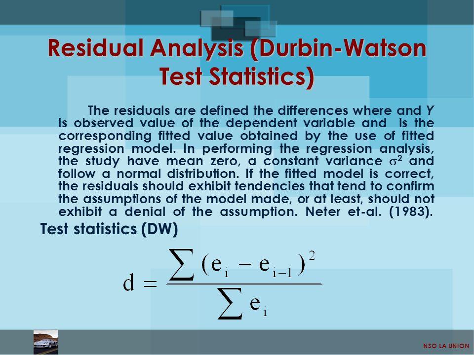 Residual Analysis (Durbin-Watson Test Statistics)