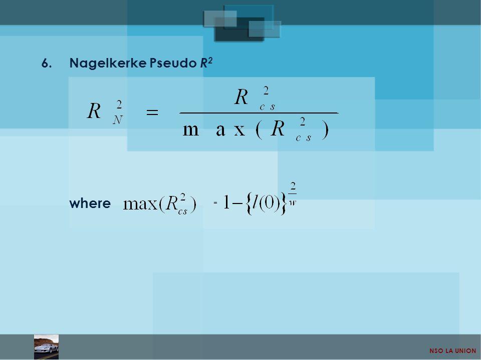 Nagelkerke Pseudo R2 where =