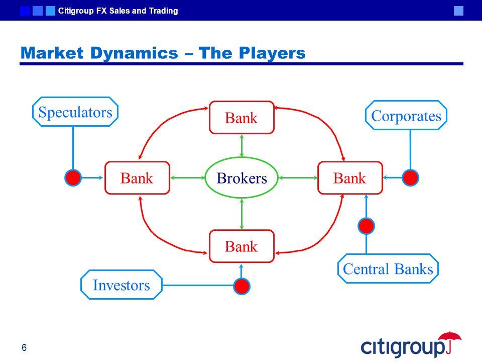 Market Dynamics – The Players