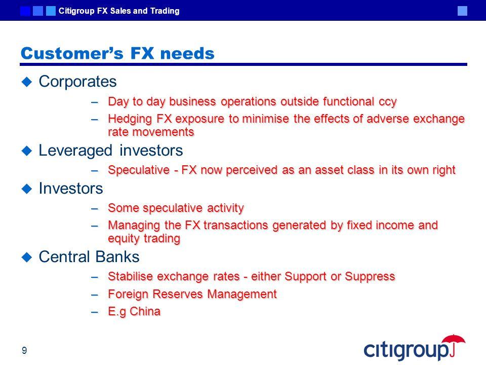 Customer's FX needs Corporates Leveraged investors Investors