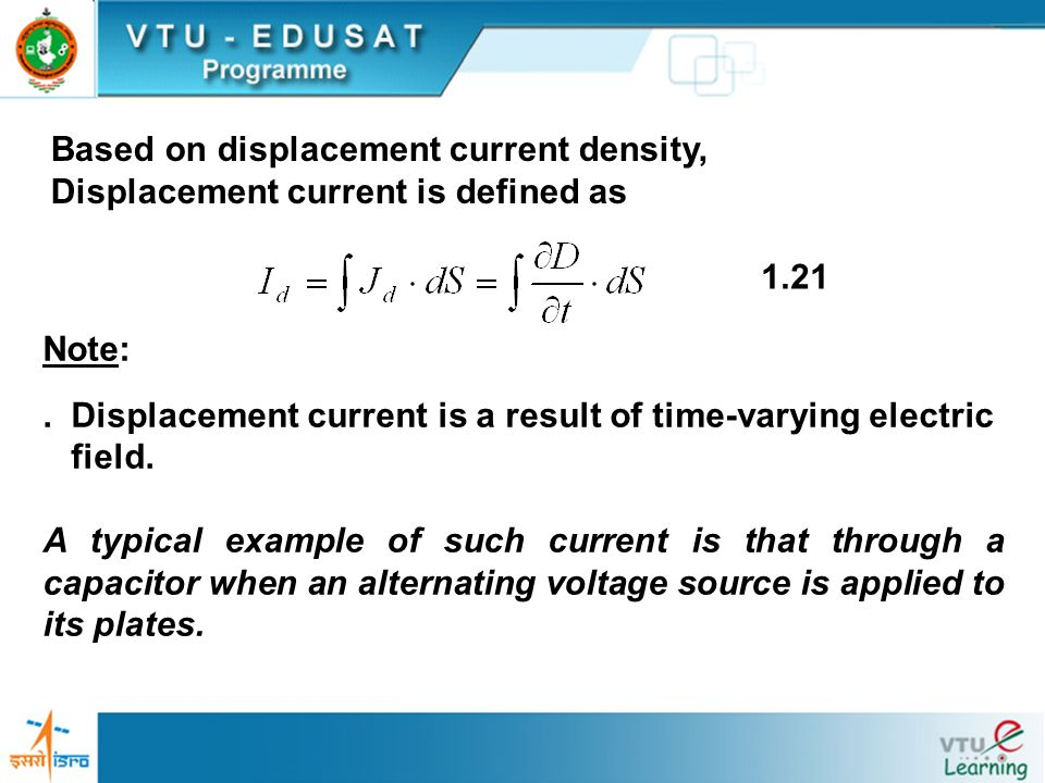 Based on displacement current density,