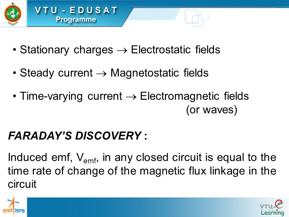 Stationary charges  Electrostatic fields