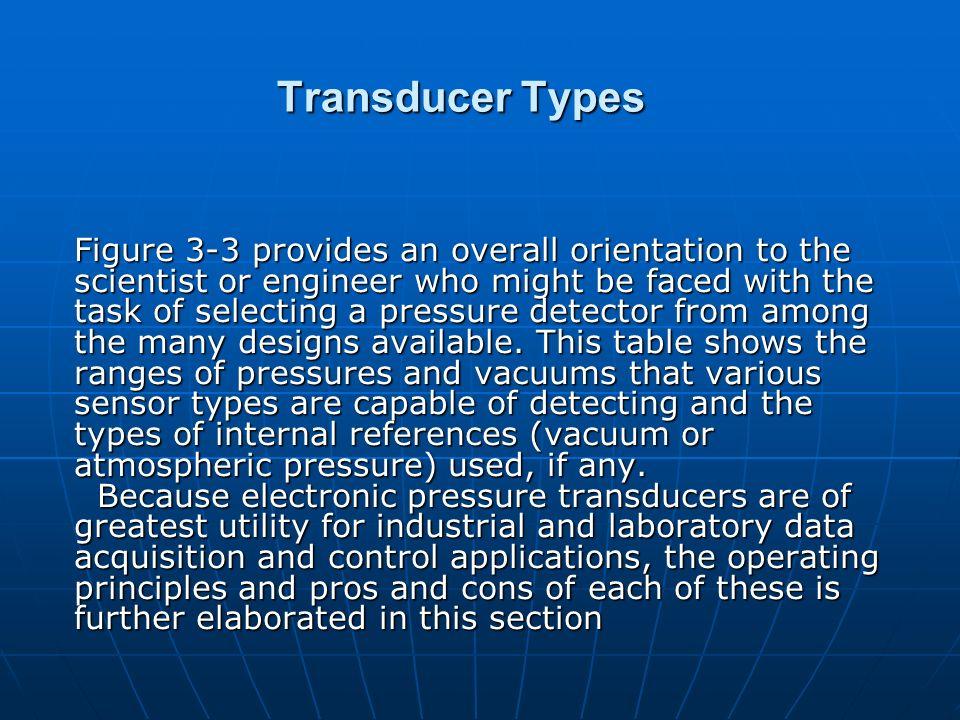 Transducer Types