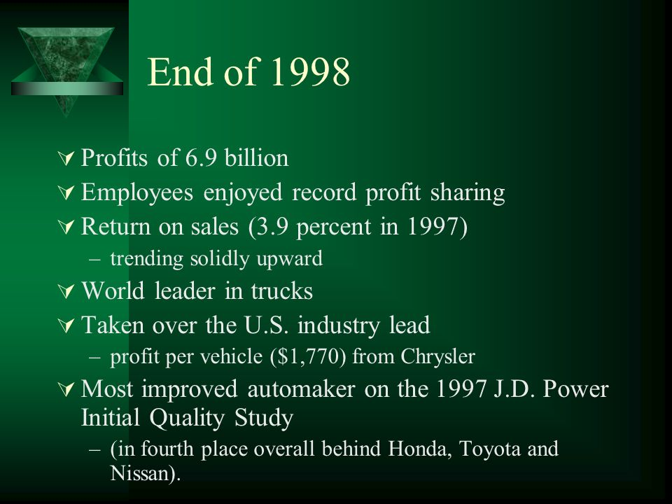 End of 1998 Profits of 6.9 billion