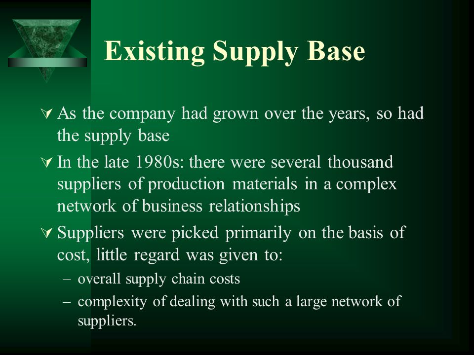 Existing Supply Base As the company had grown over the years, so had the supply base.