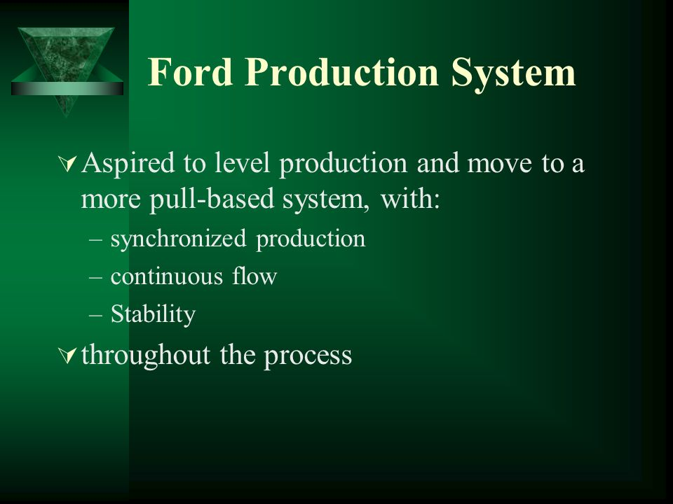 Ford Production System