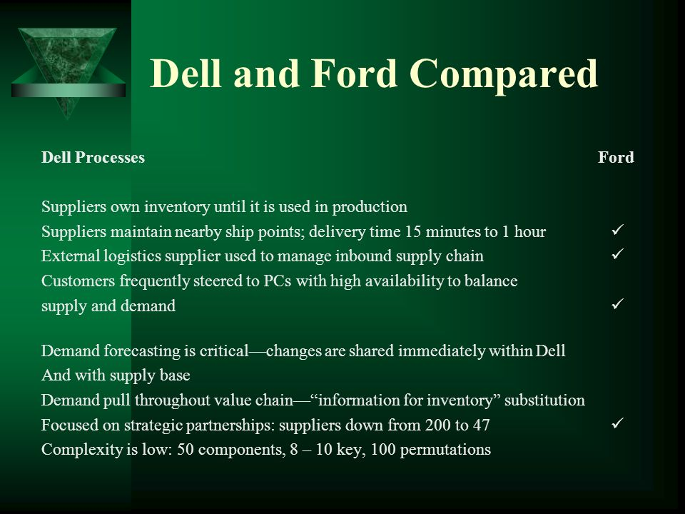 Dell and Ford Compared Dell Processes Ford