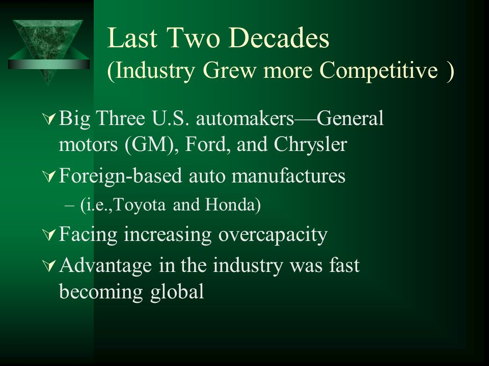 Last Two Decades (Industry Grew more Competitive )