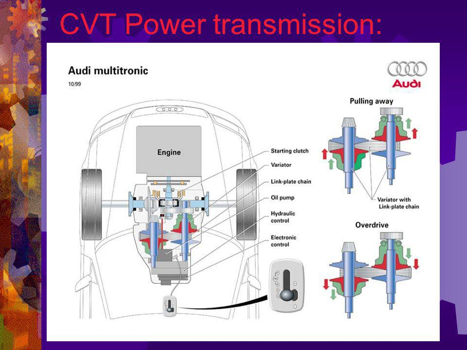 CVT Power transmission: