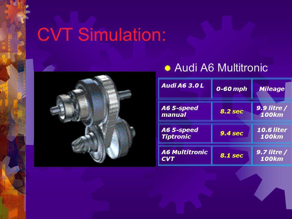 CVT Simulation: Audi A6 Multitronic Audi A6 3.0 L 0-60 mph Mileage