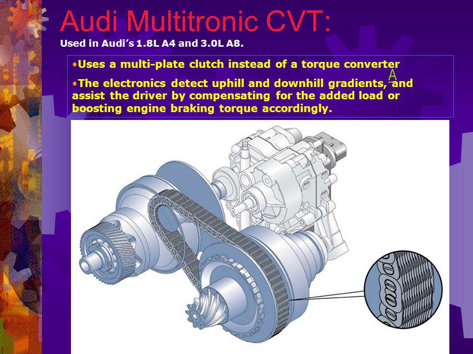 Audi Multitronic CVT: Used in Audi's 1.8L A4 and 3.0L A8.