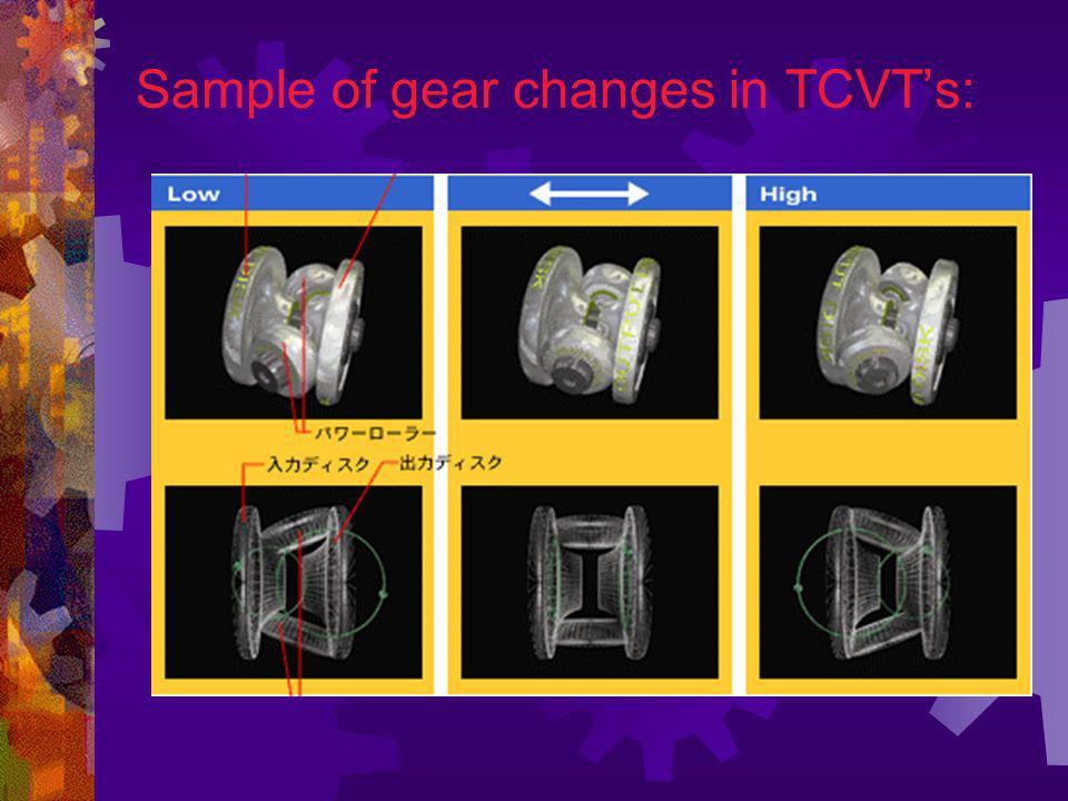 Sample of gear changes in TCVT's: