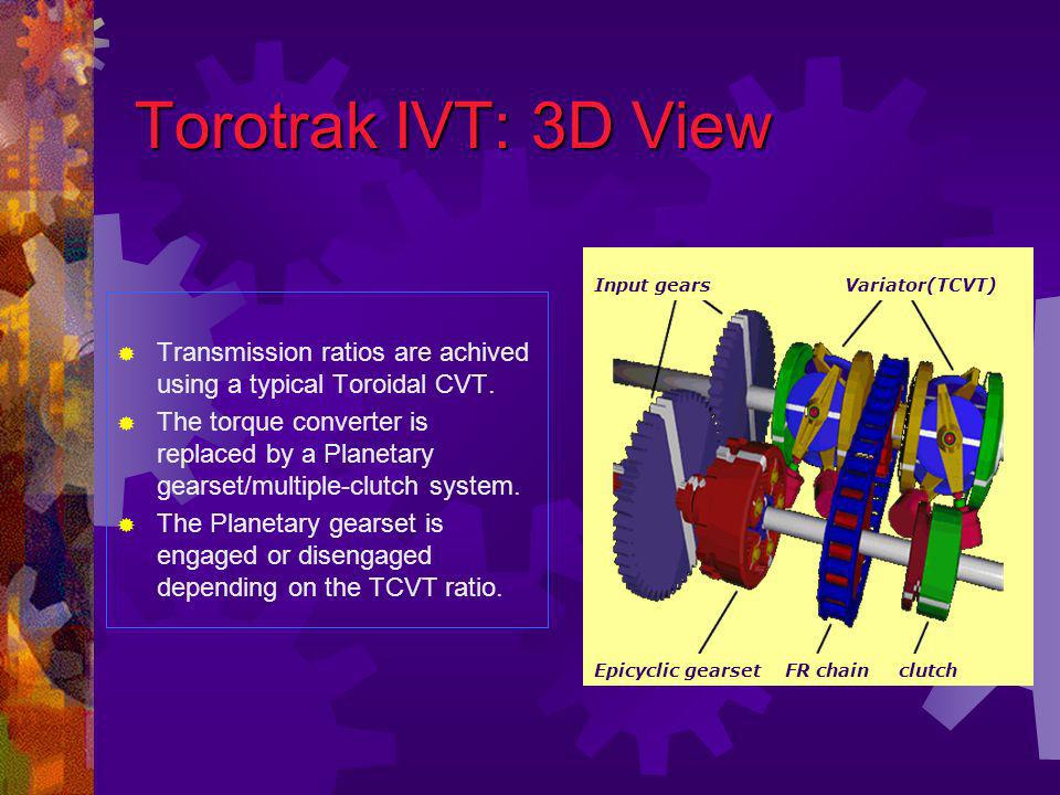 Torotrak IVT: 3D View Input gears Variator(TCVT) Transmission ratios are achived using a typical Toroidal CVT.