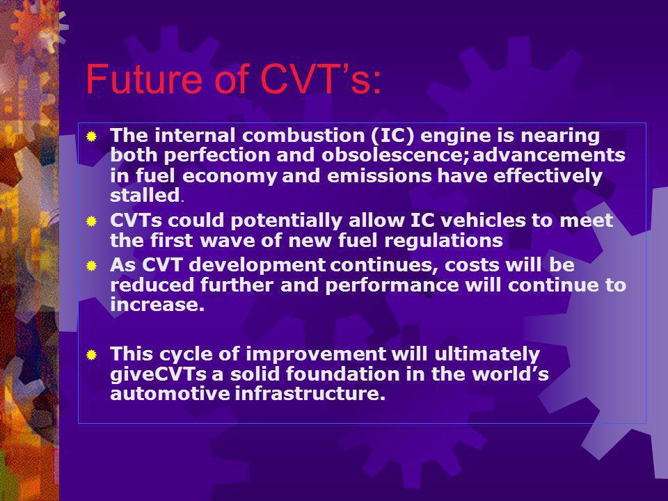 Future of CVT's:
