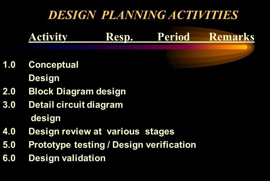 DESIGN PLANNING ACTIVITIES