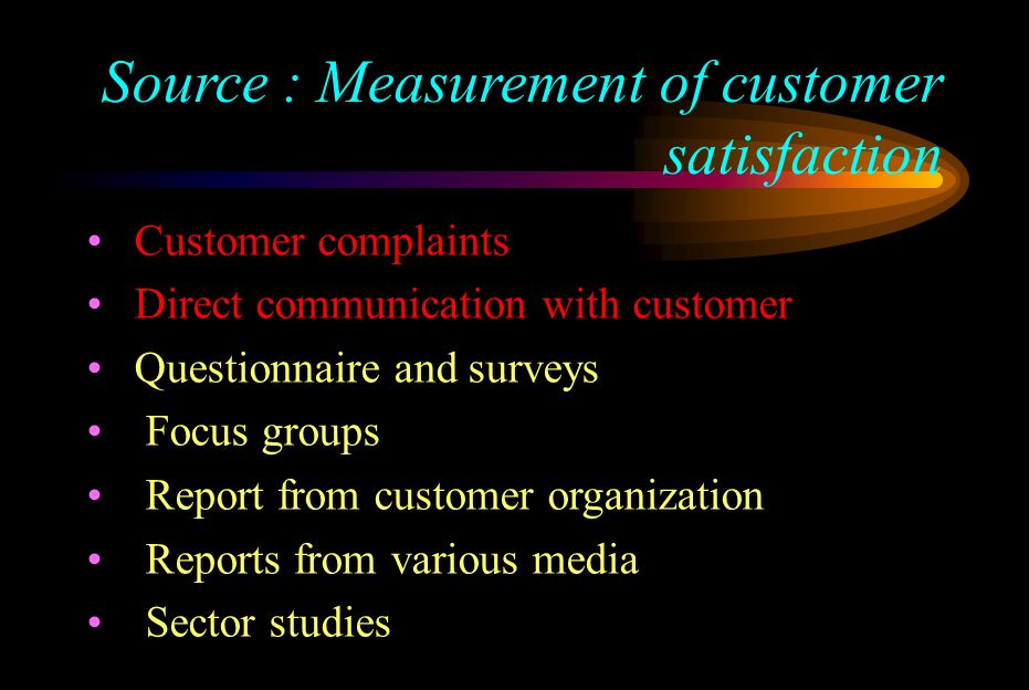 Source : Measurement of customer satisfaction