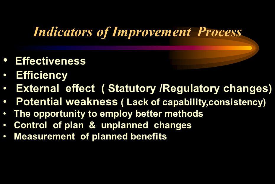 Indicators of Improvement Process