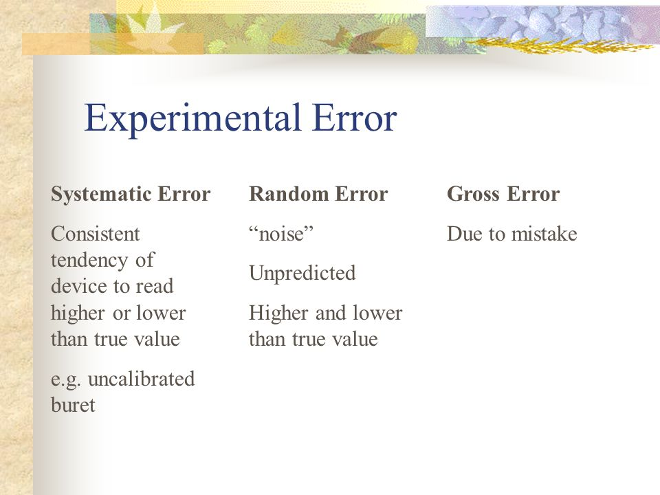 Experimental Error Systematic Error