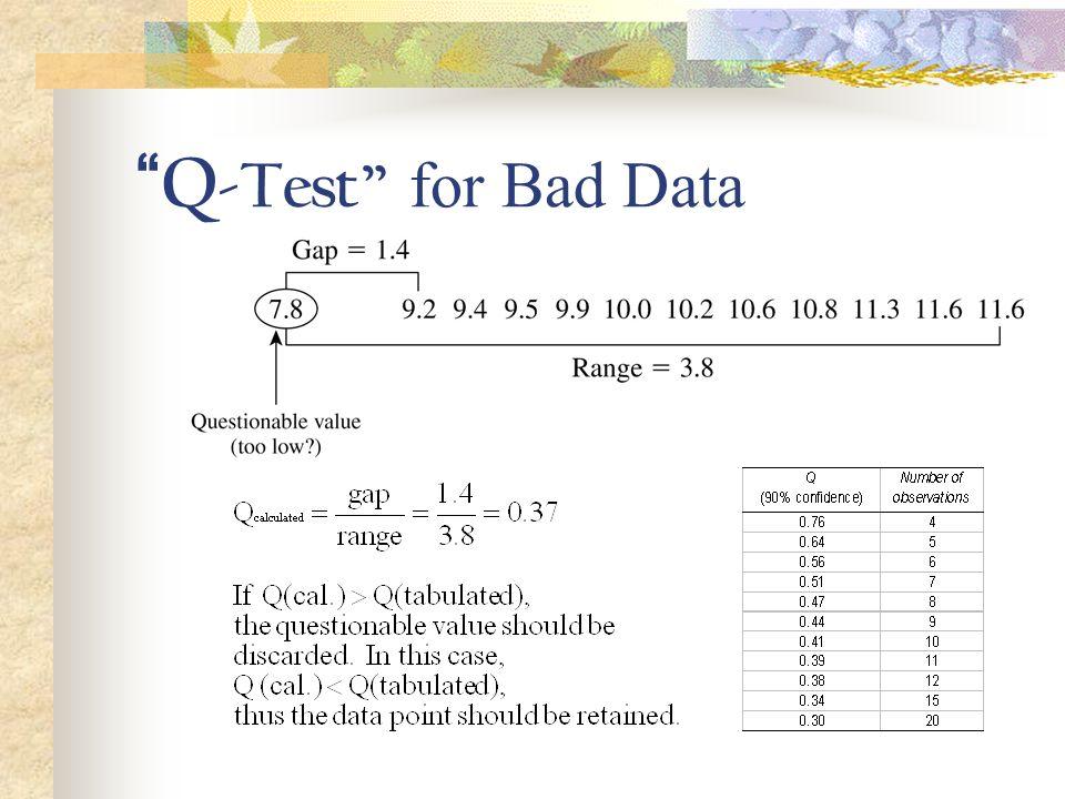 Q-Test for Bad Data