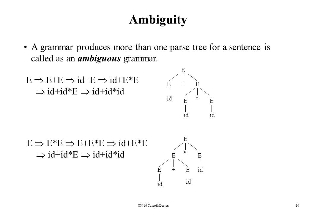 Ambiguity A grammar produces more than one parse tree for a sentence is. called as an ambiguous grammar.