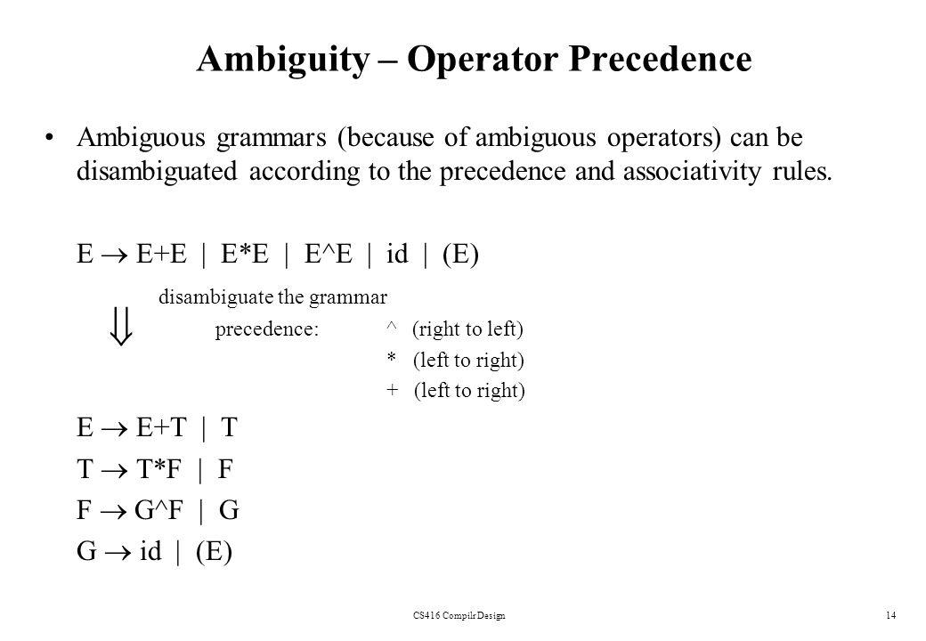 Ambiguity – Operator Precedence