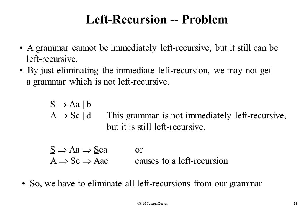 Left-Recursion -- Problem