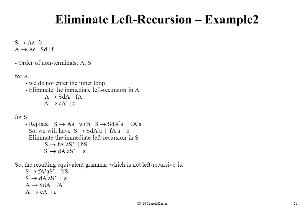 Eliminate Left-Recursion – Example2