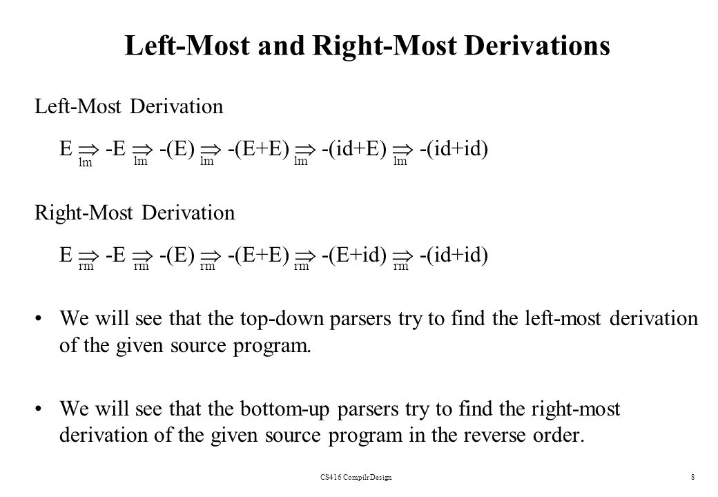 Left-Most and Right-Most Derivations