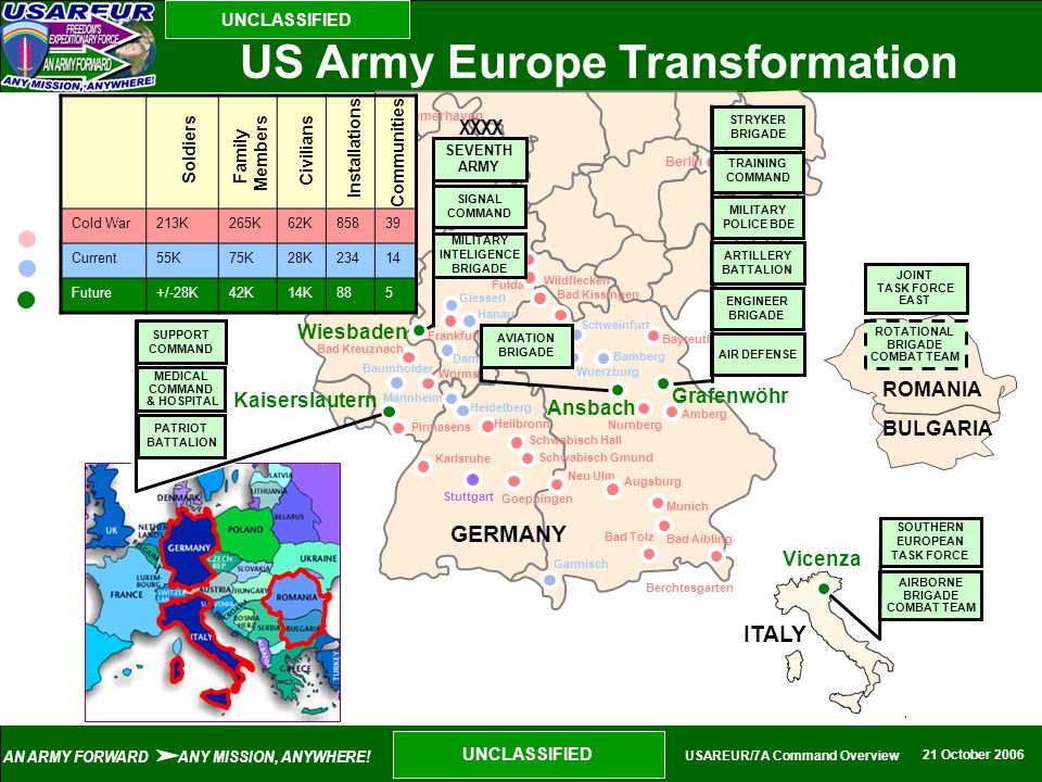 US Army Europe Transformation USAREUR/7A Command Overview