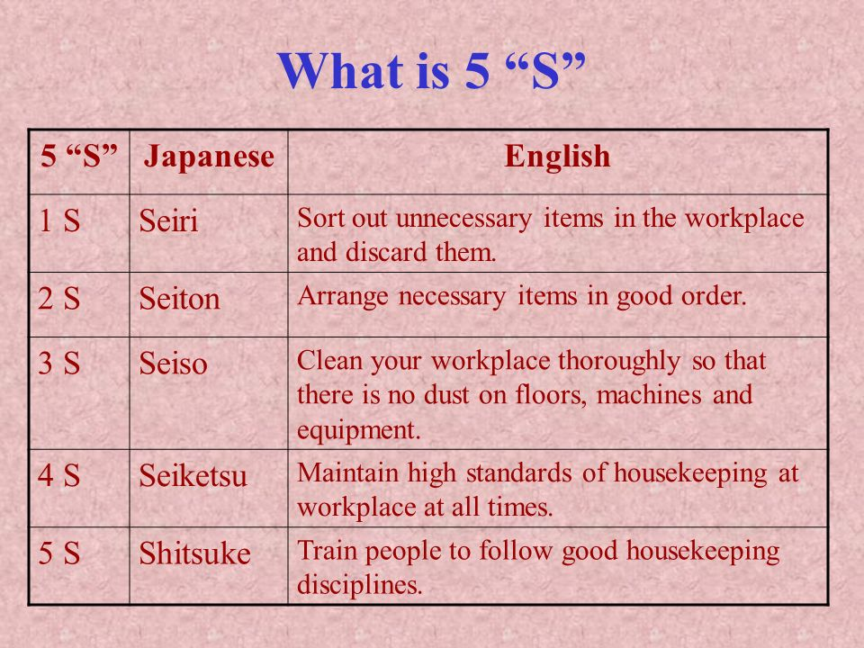 What is 5 S 5 S Japanese English 1 S Seiri 2 S Seiton 3 S Seiso