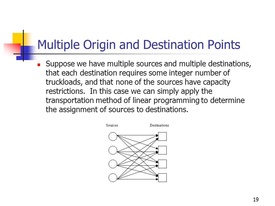 Multiple Origin and Destination Points