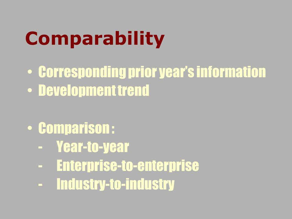 Comparability Corresponding prior year's information Development trend