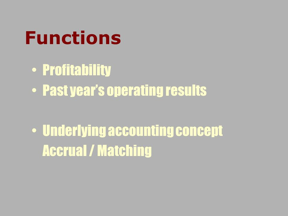 Functions Profitability Past year's operating results
