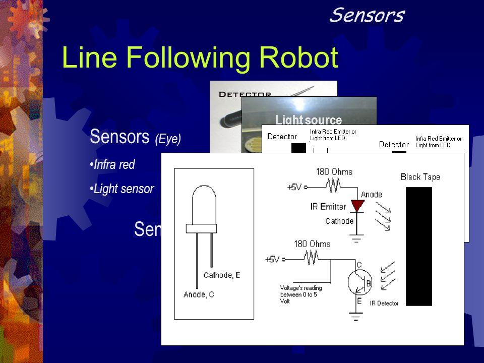 Line Following Robot Sensors Sensors (Eye) Sensors (Eye) Sensors (Eye)