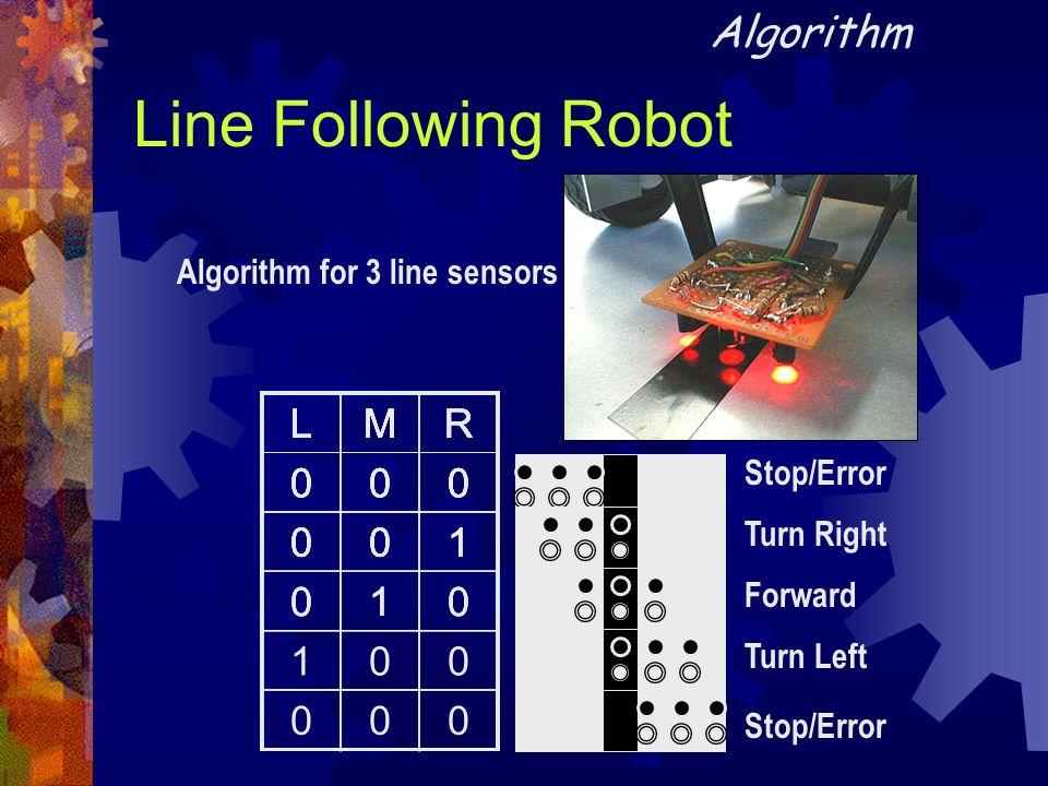 Line Following Robot Algorithm L M R 1 L M R 1 L M R 1 L M R 1 L M R