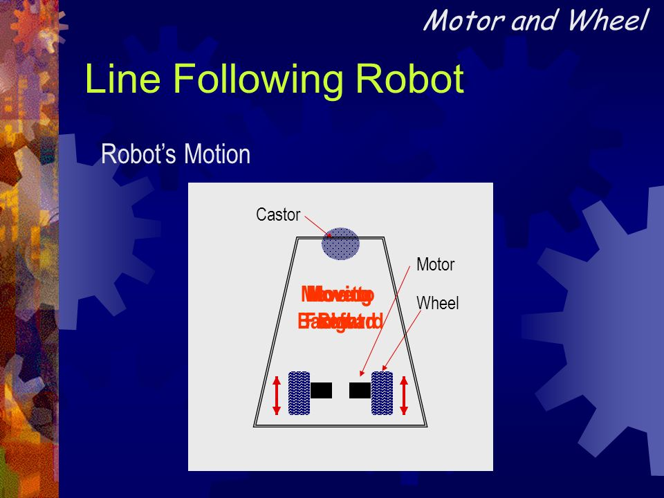 Line Following Robot Motor and Wheel Robot's Motion Move to Left