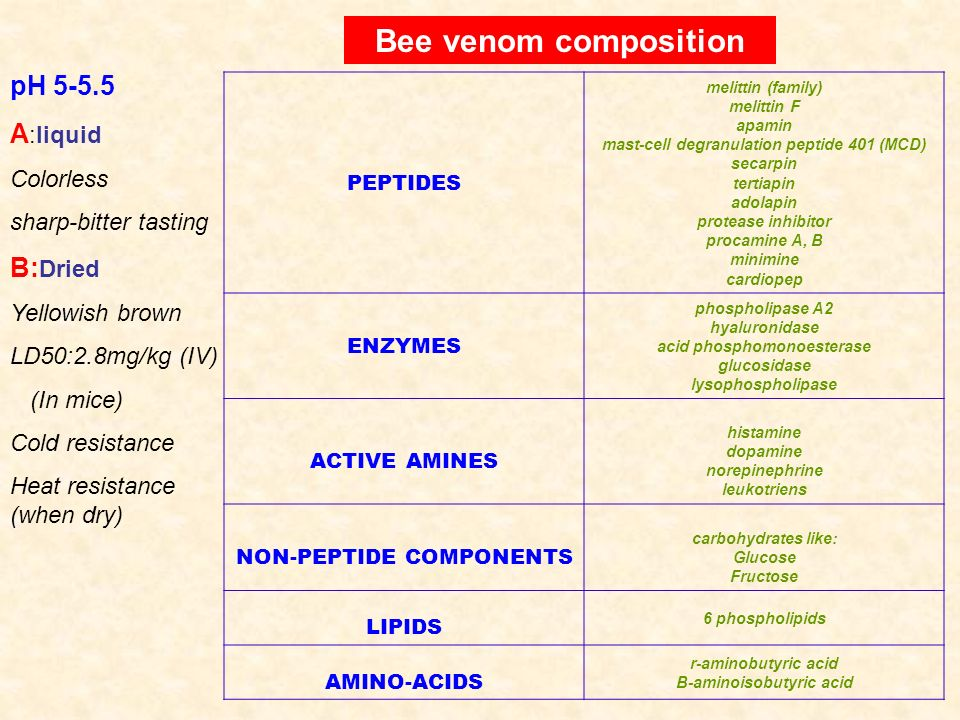 Bee venom composition pH A:liquid B:Dried Colorless