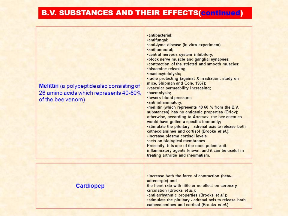 B.V. SUBSTANCES AND THEIR EFFECTS(continued)