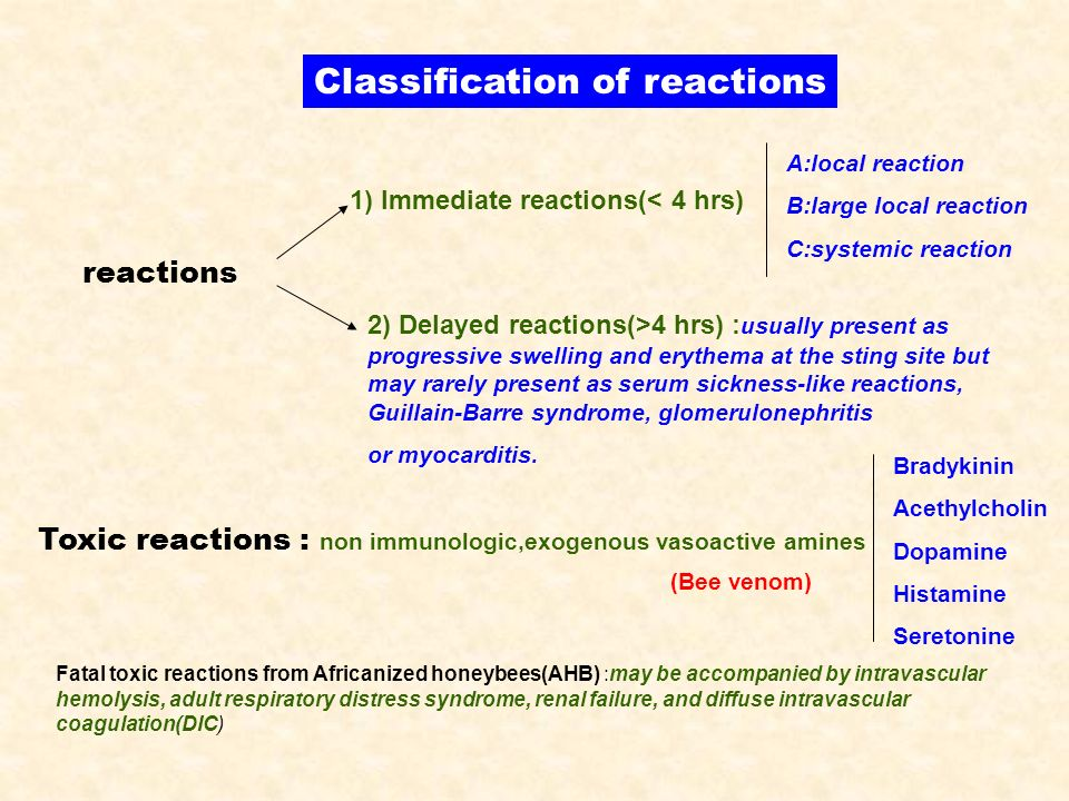 Classification of reactions