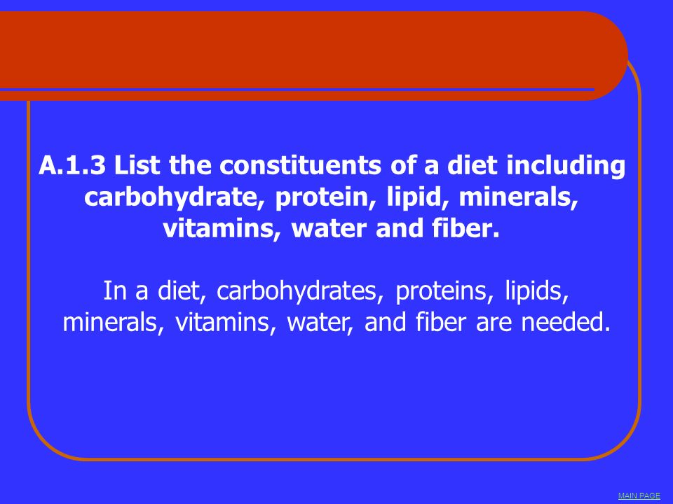 A.1.3 List the constituents of a diet including