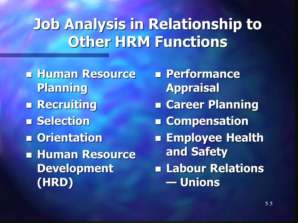 Job Analysis in Relationship to Other HRM Functions