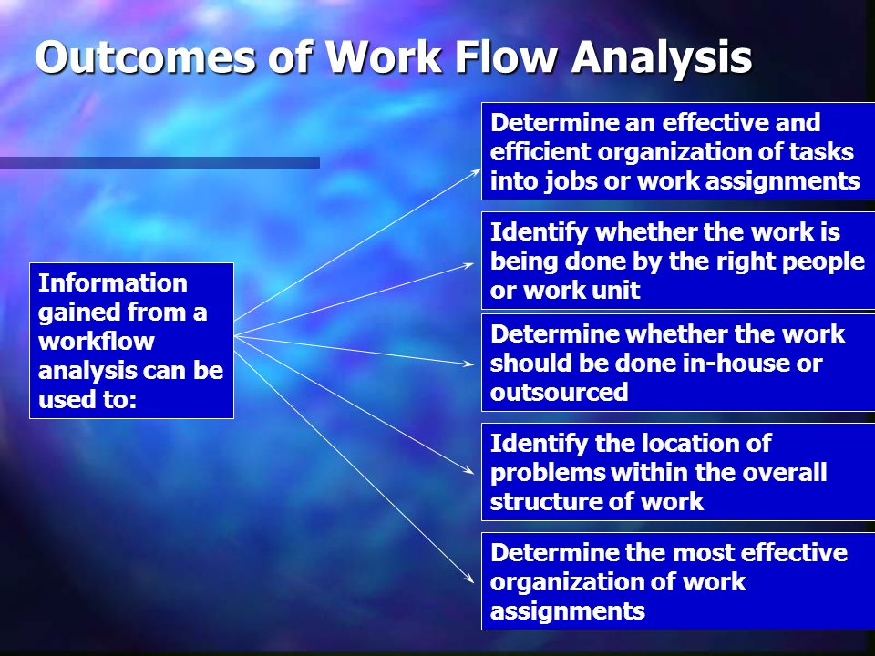 Outcomes of Work Flow Analysis